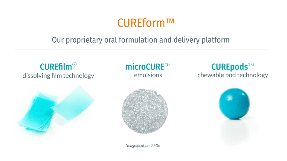 CURE Pharmaceutical Debuts CUREform Drug Delivery Line Adding Chewables and Emulsions