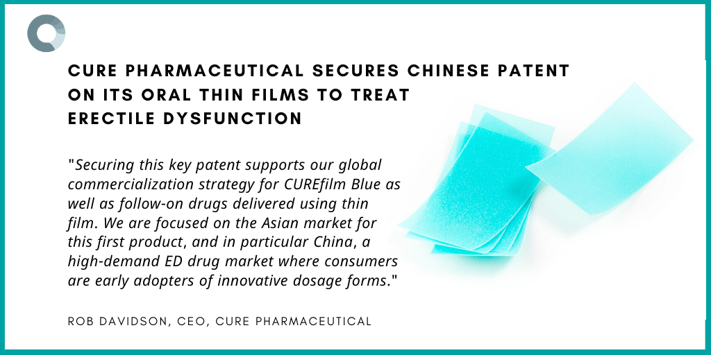 CURE Pharmaceutical Secures Chinese Patent on its Oral Thin Films to Treat Erectile Dysfunction